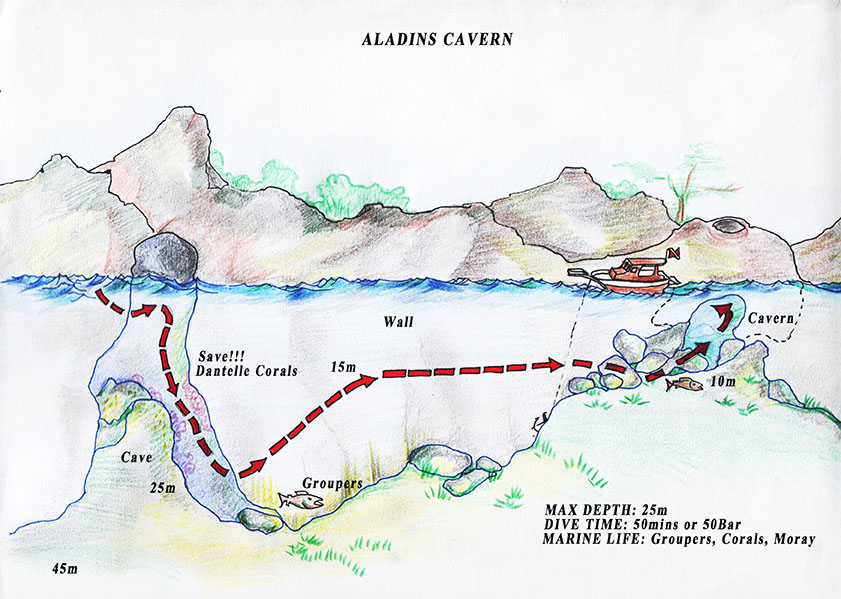 Aladins Cavern dive site in Oludeniz Turkey