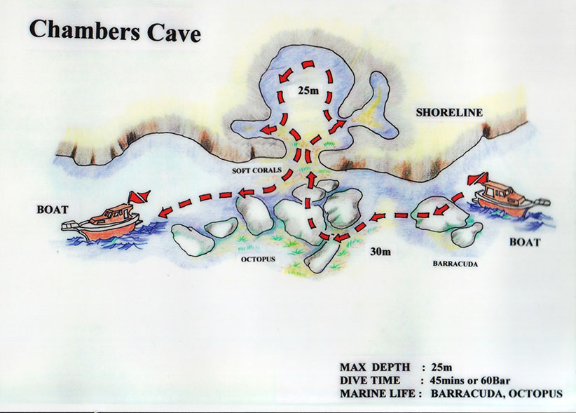 Chambers Cave scuba diving point Oludeniz Turkey